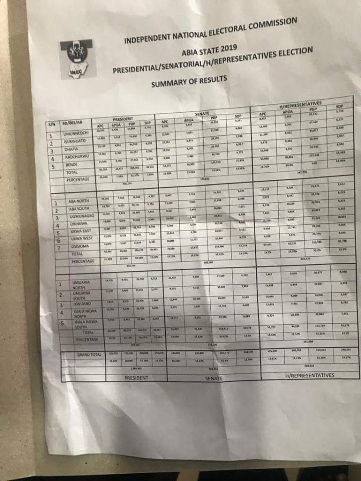 Man Caught With Already Prepared Election Result Sheet In Umuahia, Abia State