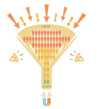 Vector illustration of a sales funnel, conversion