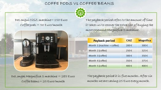 coffee pods vs coffee beans