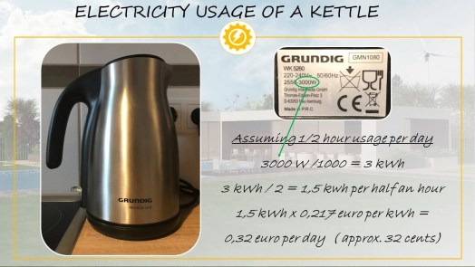 Kettle electricity usage