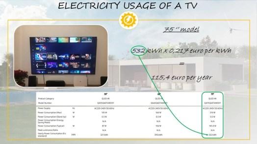 TV electricity usage