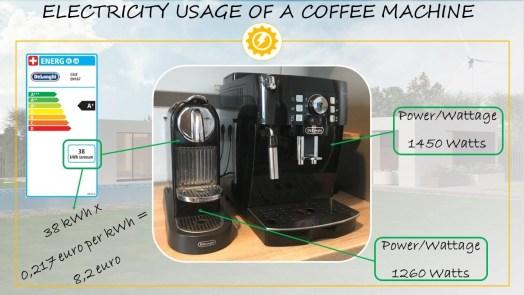 Electricity usage of a coffee machine