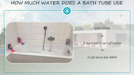 Bath tube water usage