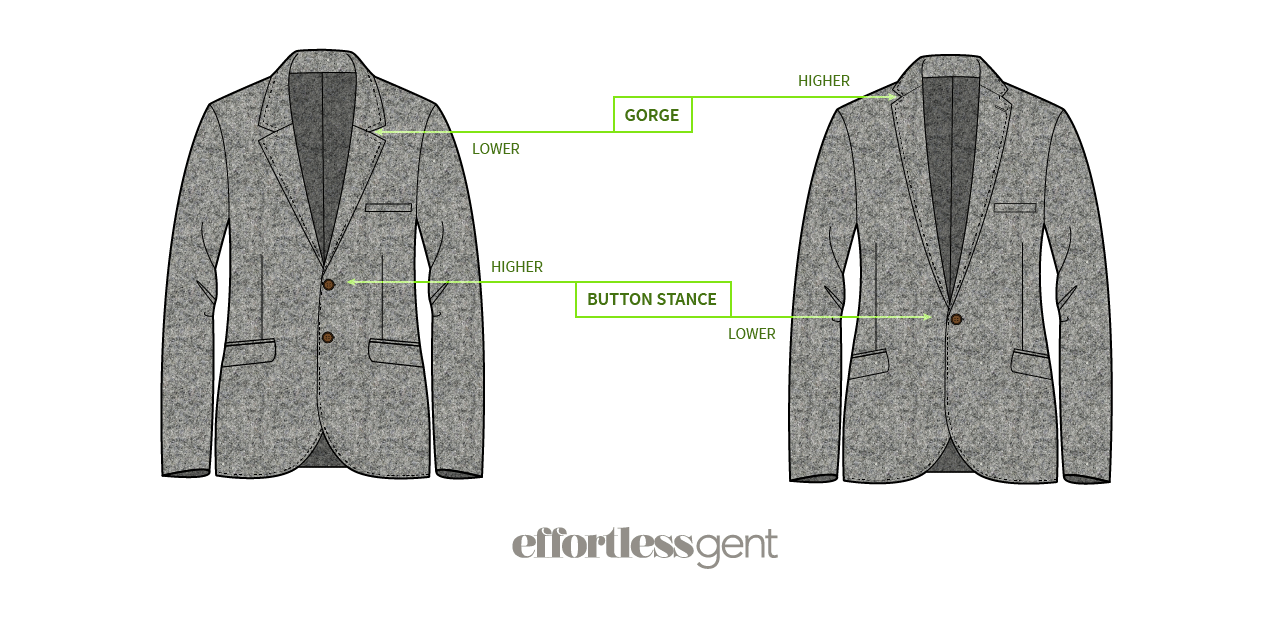 gorge How to Buy a Suit (or Sport Coat) That Actually Fits