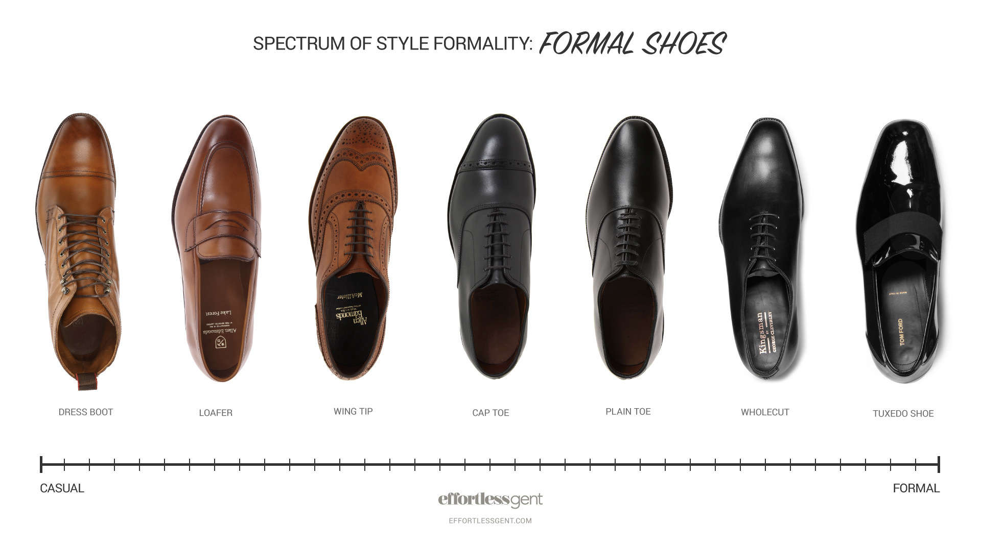 spectrum of style formality how to mix and match casual