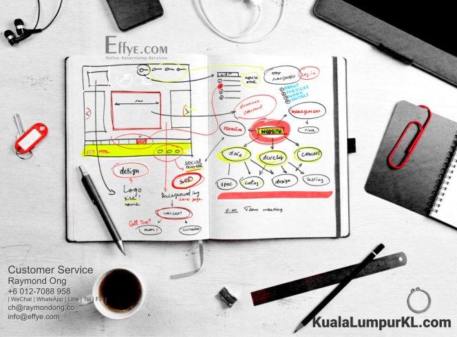 KL Raymond Ong Effye Media Kuala Lumpur Website Design Online Advertising Web Development Education Webpage Facebook eCommerce Management Photo Shooting Malaysia A04