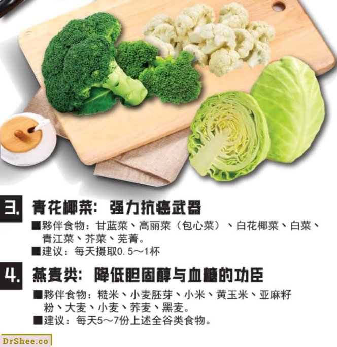 Dr Shee 四大类超级食物 影响您的健康一辈子 Dr Shee 食疗运用 强力抗癌武器 超级抗氧化剂 Dr Shee 徐悦馨博士 整体营养自然医学 A03