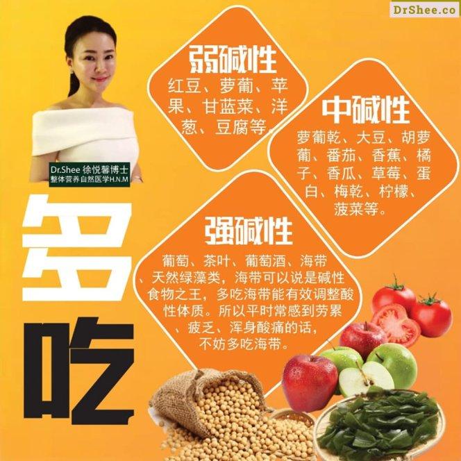 Dr Shee 教您如何打造 防癌体质 Dr Shee 预防癌症的有效途径 Dr Shee 徐悦馨博士 整体营养自然医学 A04