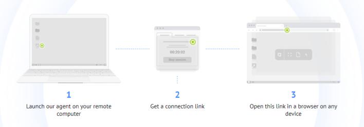 كيف يعمل GetScreen ؟