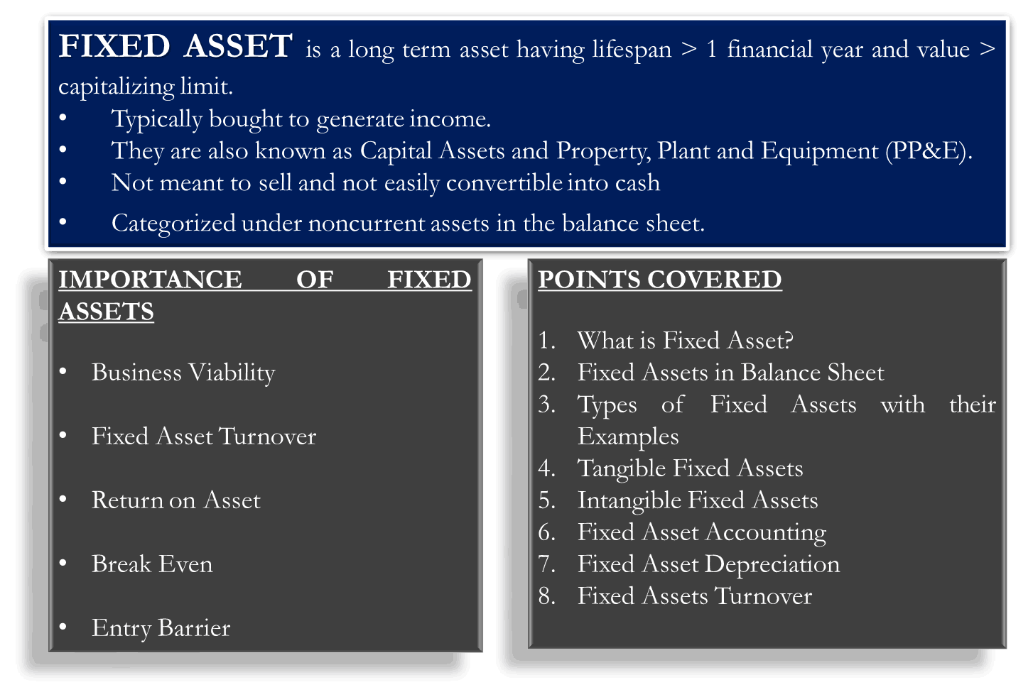 What are Fixed Assets  Type  Tangible  Intangible Accounting Dep