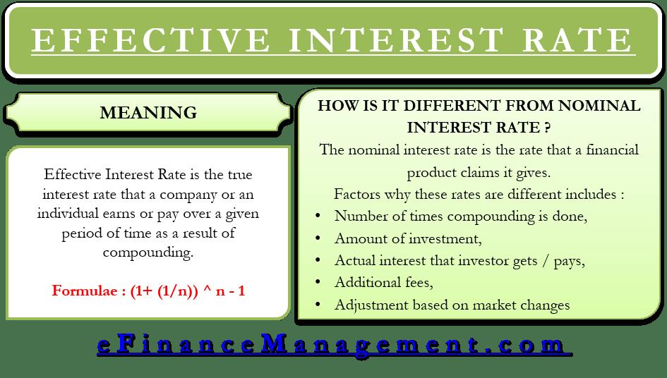 efinancemanagement com financial management