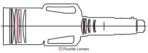 EF1200mm f/5.6L USM