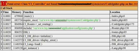 Fatal error: Class 'CI_Controller' not found in Codeigniter (CI
