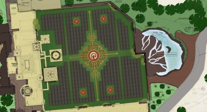 Gethematiseerd dak bij Symbolica