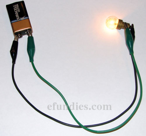 lighting a light bulb with a battery | Decoratingspecial.com