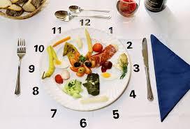 決まった時間に食事をするダイエット法