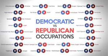 democratic republican occupations