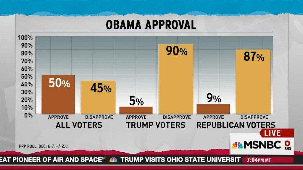 obama-approval-rating