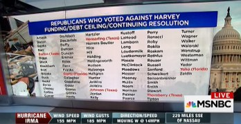 Republicans from Texas and Florida voted against Storm Relief Bill, Really (VIDEO)