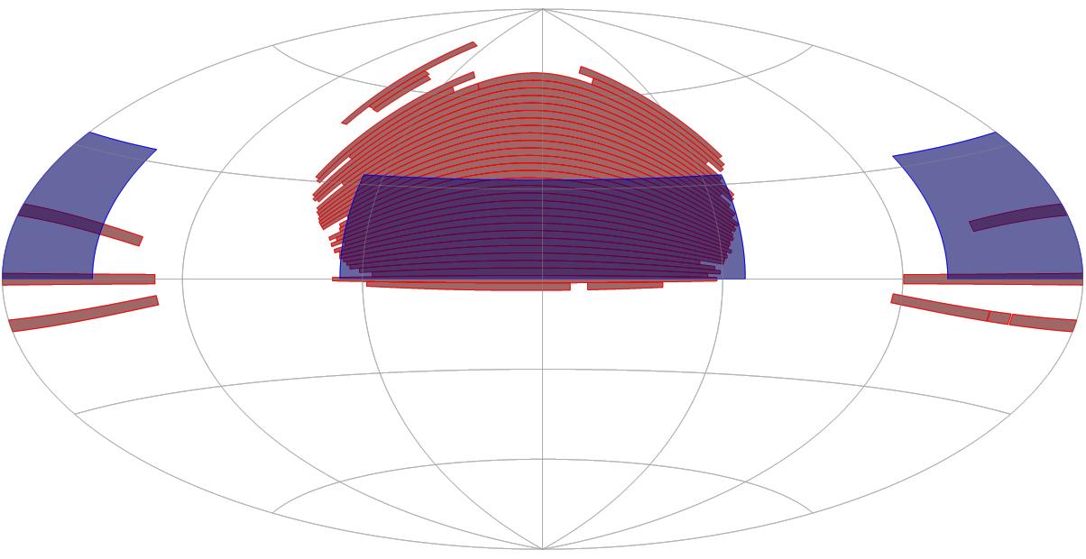 ALFALFA footprint with SDSS overlay, by B. Kent