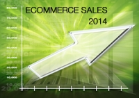 Green Monday Sales 3rd Largest E-commerce Online Sales 2014