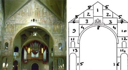 arche eglise Catholique et reperes(© Jean Luc Guillemot).