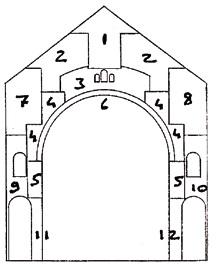 """église """"Une: Una"""" : coté autel de la vierge : repères pour la lectures des fresques d'Untersteller de Saint Pierre de Chaillot"""