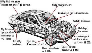 Rubriken har vi tagit från en reklamkampanj för Citroën
