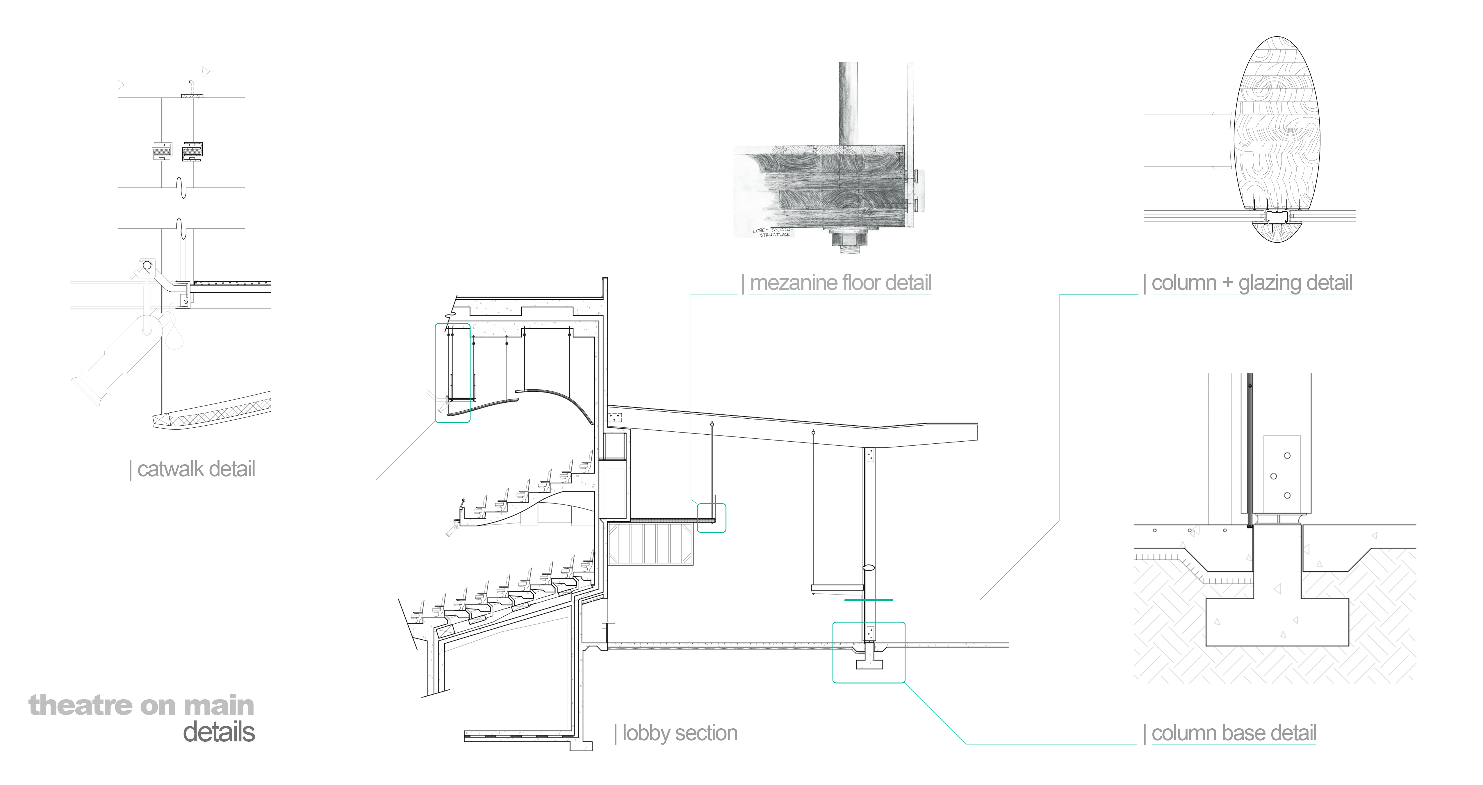 Detail Section
