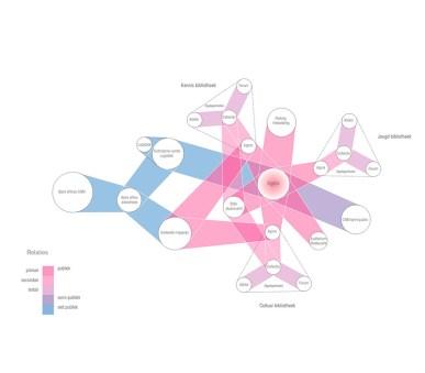 2014 - ejercicio 003 diagramas parte2