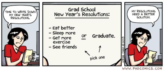 phd comics comic graduate student grad resolutions phdcomics students years humor university health welcome mental degree many education statistics funny