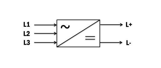 Macam-macam Tipe Sistem Konverter atau Konversi Daya