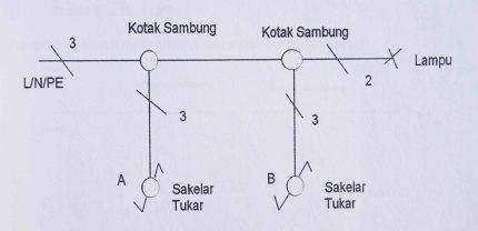 Cara Memasang Saklar Tukar - Diagram Lokasi