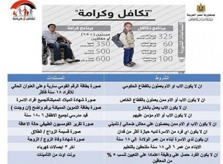 رابط موقع تكافل وكرامة بالرقم القومى القاهرة