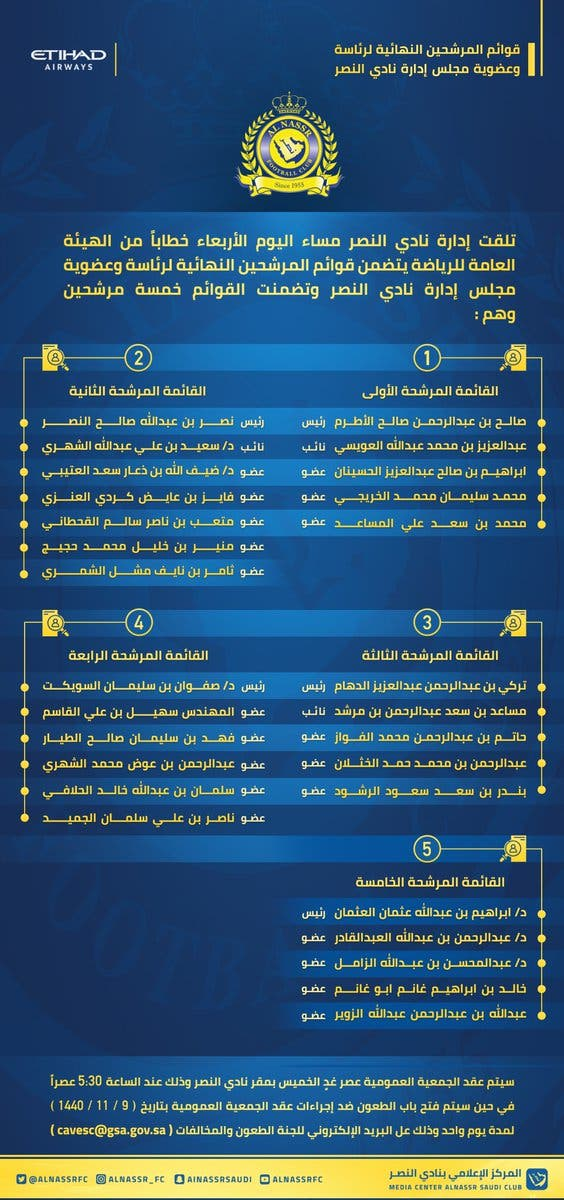 انتخابات نادي النصر
