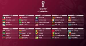 نتيجة قرعة تصفيات افريقيا المؤهلة الي كأس العالم 2022