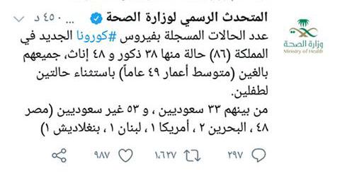 عدد اصابات فيروس كورونا في السعودية