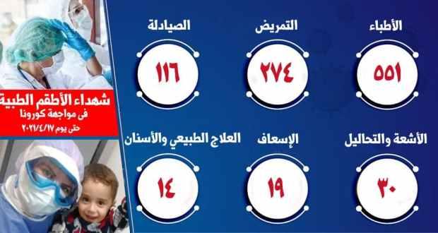 شهداء الجيش الابيض 17-4-2021