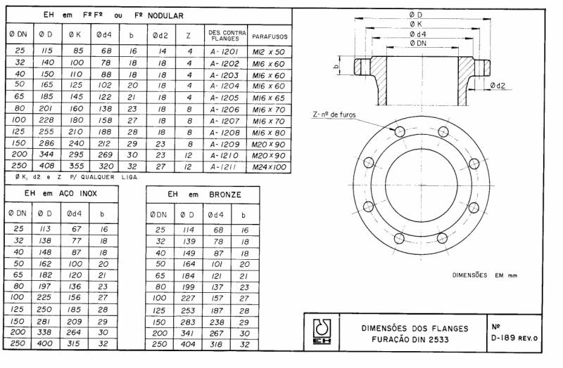 DIN 2533 FLANGE DIMENSIONS PDF