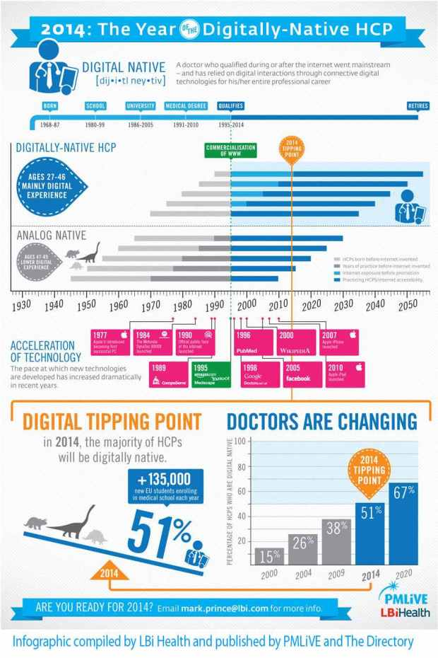 digital-natives-infographic