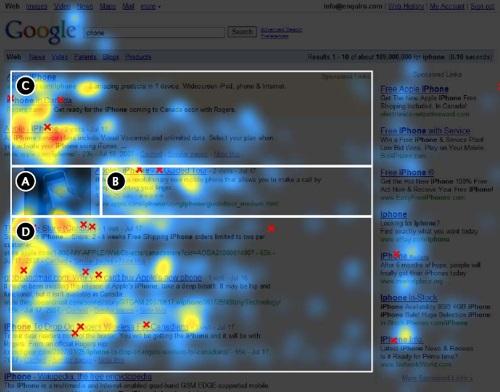 eye tracking image