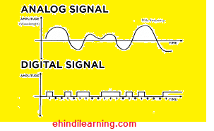 Digital Signal and Analog Signal in Hindi