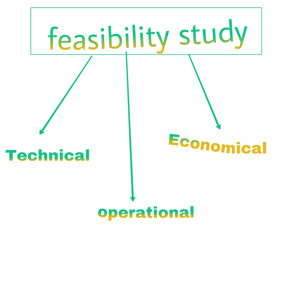 Feasibility study in hindi - ehindistudy.com