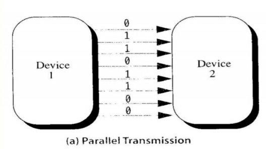 parallel transmission hindi