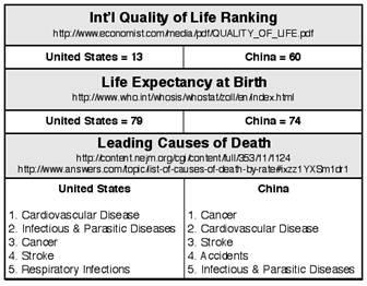The Economist Intelligence Unit Quality-of-Life Index