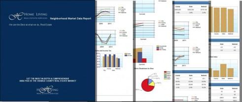 Neighborhood Market Data