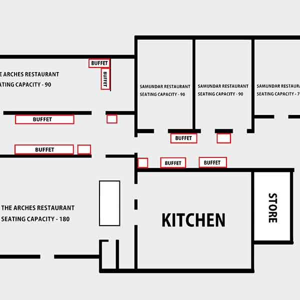 Restaurant planner, ehospitality solutions