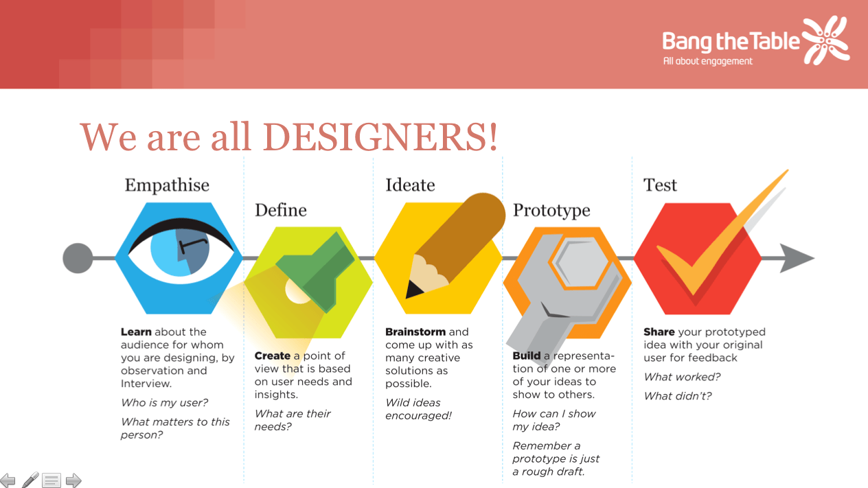 hight resolution of we are all designers