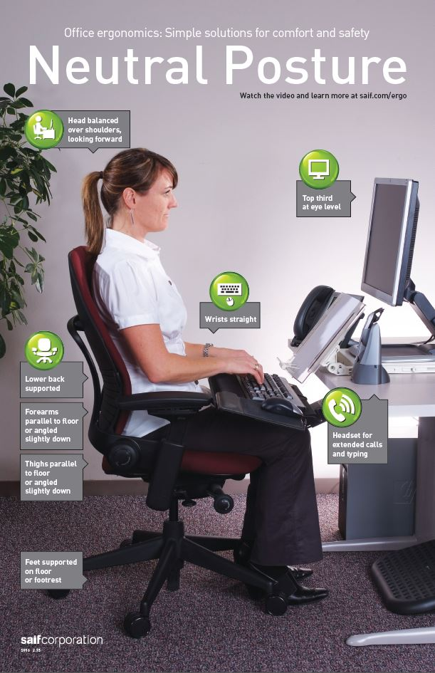 the posture chair revolving camping ergonomics in office setting | environmental health and safety oregon state university