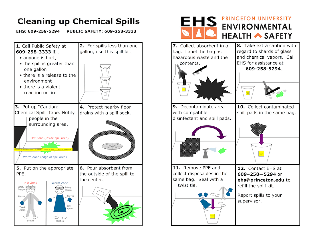 Steps For Cleaning Up A Chemical Spill Ppt